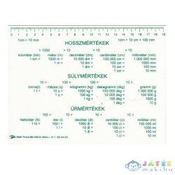 Mértékegység Táblázat Hosszmérték Súlymérték Űrmérték (Iskola, 1140-062915)